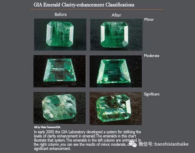 系统学宝石之(二)--祖母绿